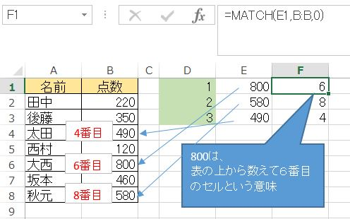 match関数の説明画像