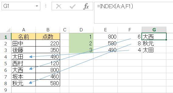 index関数の説明画像
