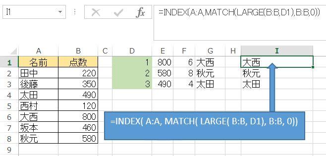 index+match関数の説明画像