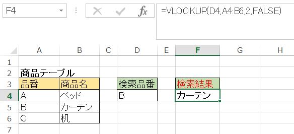 vlookup関数の説明画像