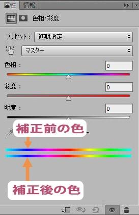 色相・彩度の属性パネル