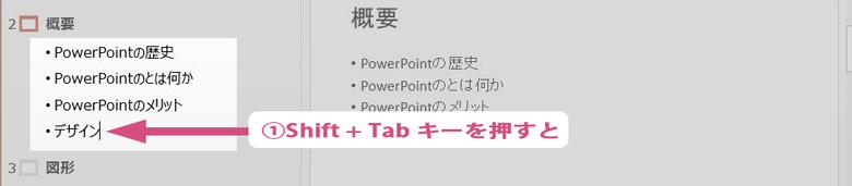 powerpointでアウトライン表示にて箇条書きのレベルを上げる画像