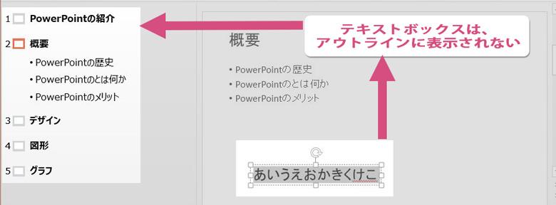 powerpointでテキストボックスがアウトラインに表示されない画像