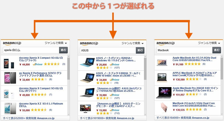 Amazonサーチウィジェットで複数の検索ワードから選ぶ