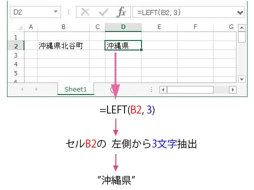 LEFT関数の説明