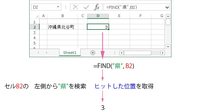 FIND関数の説明