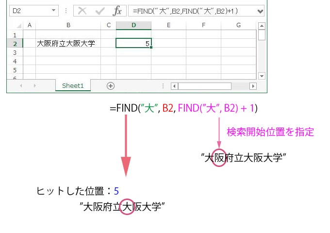 FIND関数のネスト