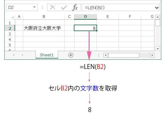 LEN関数の説明