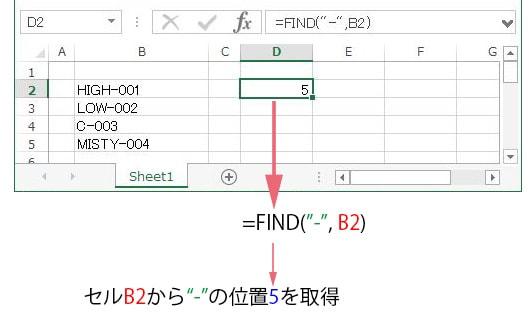 FIND関数で文字の位置を取得