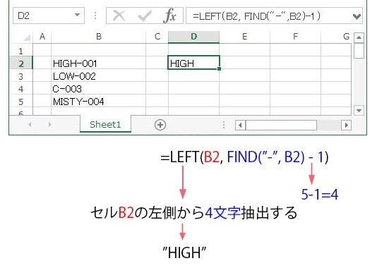 LEFT関数とFIND関数の組み合わせで文字を抜き出す