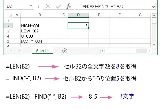 LEN - FIND で文字数を取得