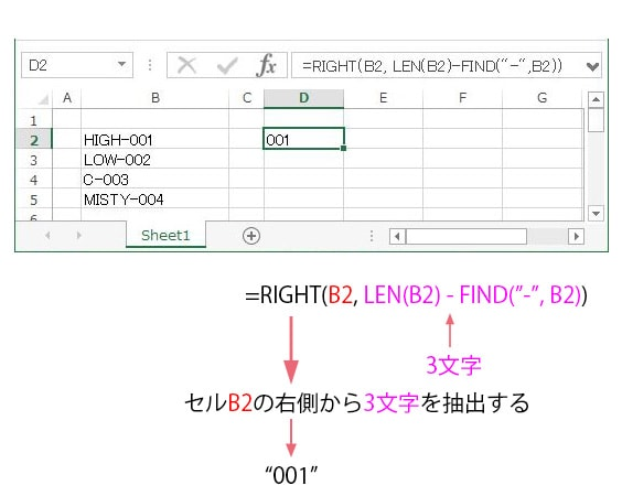RIGHT関数とLEN関数とFIND関数を組み合わせる