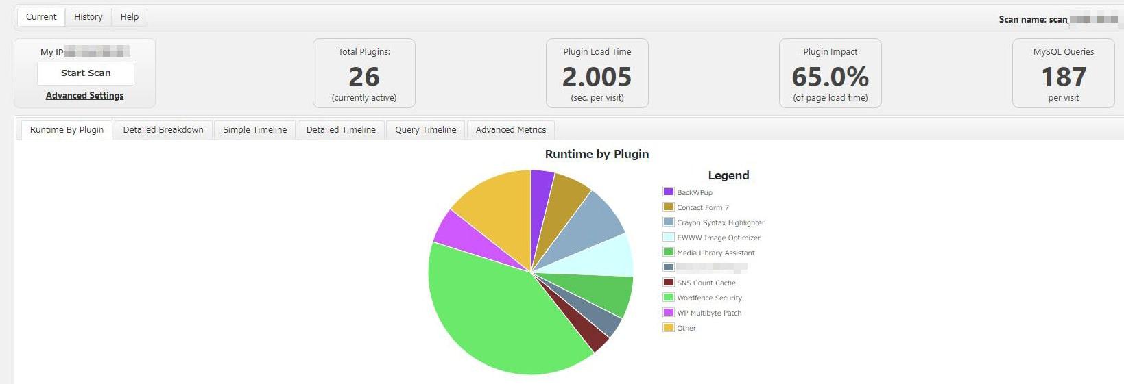 P3(Plugin Performance Profiler)
