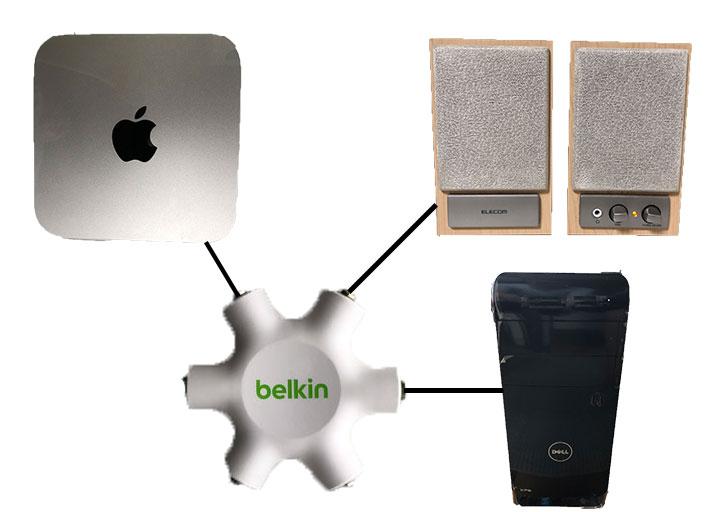 belkinで複数のPCで1つのスピーカーを共有する方法