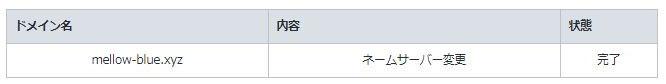 お名前.comのネームサーバー変更
