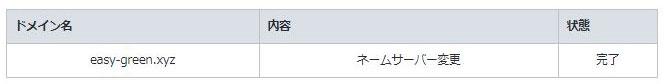 お名前.comでネームサーバーを設定
