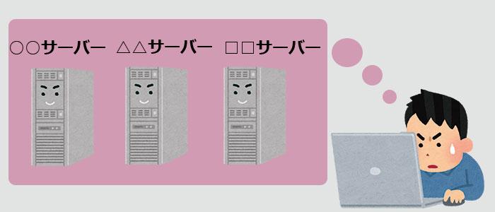 レンタルサーバー選び